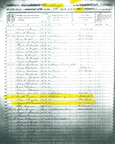 1850 Census Forestburgh, Sullivan Co., New York
