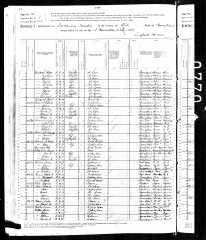 1880 Census Pike Co. Pennsylvania