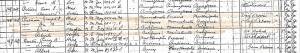 1900 US Census Santa Clara, California