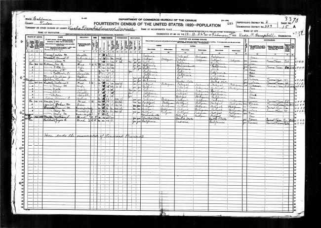 1920 US Census Visalia, Tulare County California