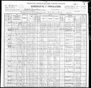 0 US Census, Fresno, California