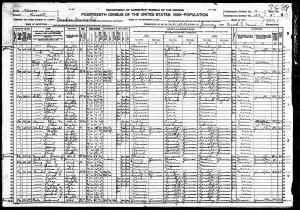 1920 US Census Russell County, Kansas