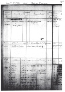 Joseph Kornmeier Family Record Boehringen, Baden, Germany