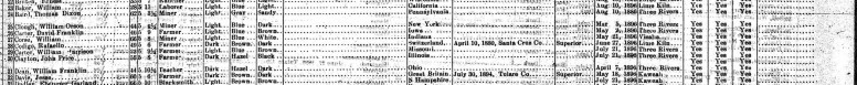 1896 California Voter Registration