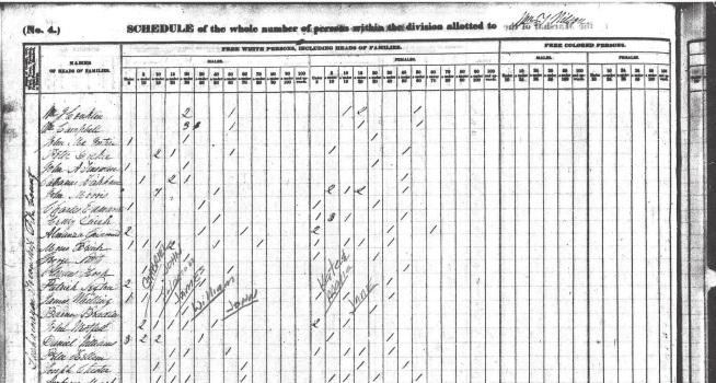 1840 US Census Pike county, Pennsylvania