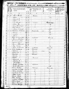 1850 US Census Lackawaxen, Pike County, Pennsylvania