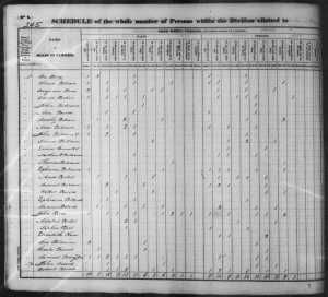 1830 US Census Charlestown New Hampshire