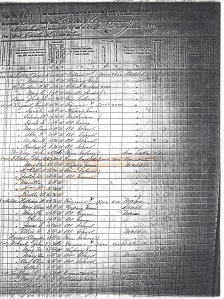 1870 US Census Lexington, Mass