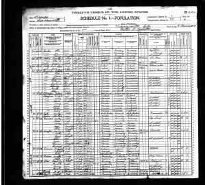 1900 US Census Leavenworth, Kansas