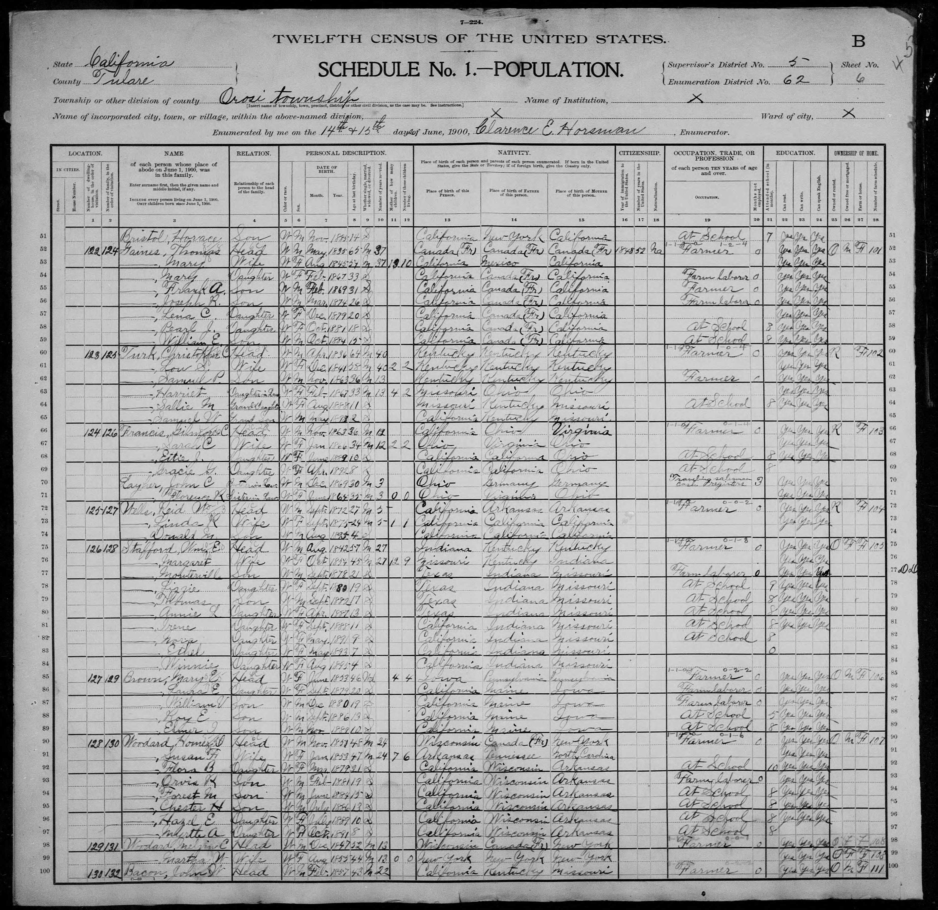 52 Ancestors Carrie Batson Mail Order Bride Putnam Sisters