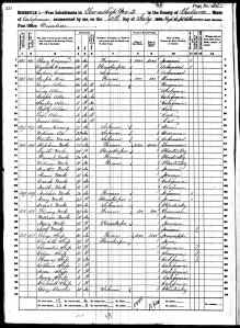 1860 US census Tulare County California