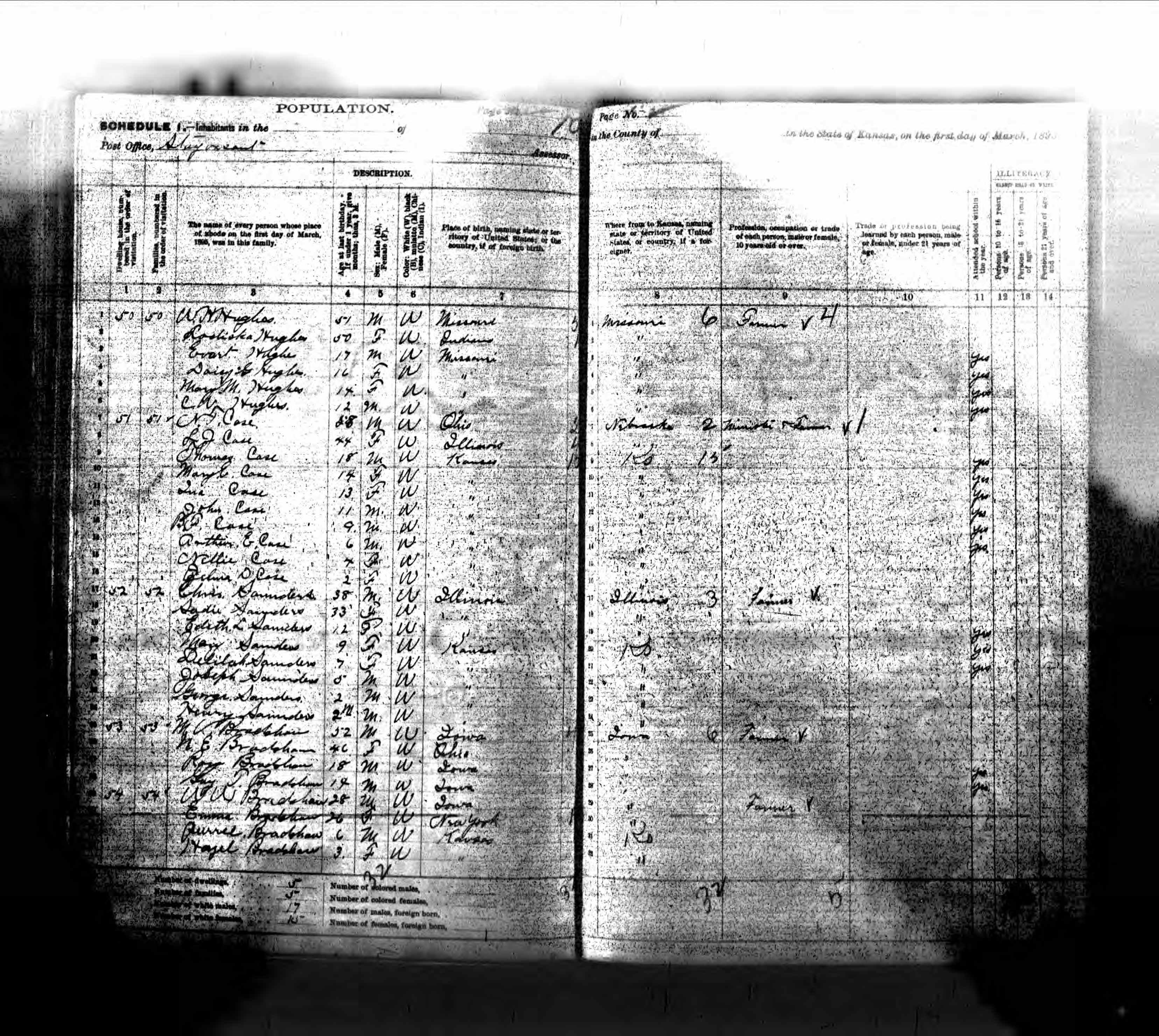 Eunice Johnson Kansas City Kansas State Census Collection