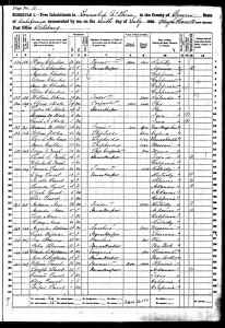 1860 US Census Scotsburg, Fresno County, California