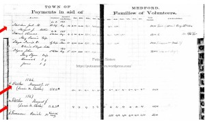 Massuchusetts atown Records Payment in aid of Families of Volunteers Town of Medford from Ancestry.com