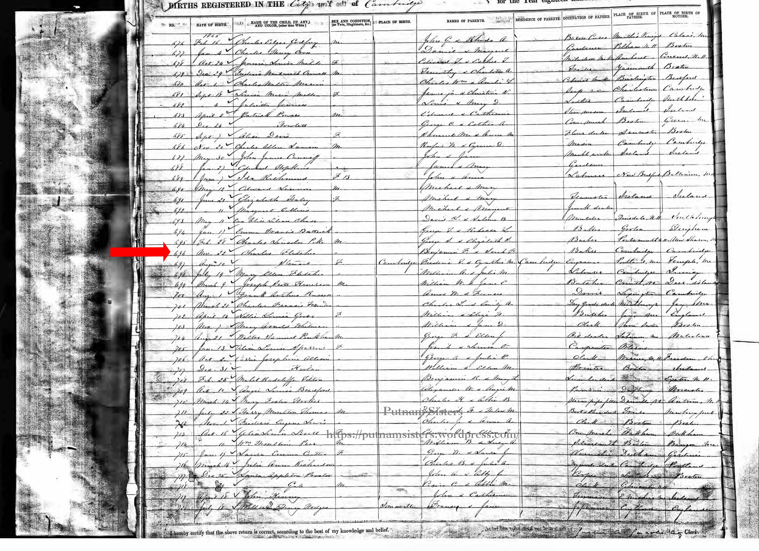 Putnam sisters putnam dougherty family genealogy page 2 1865 son charles fletcher is born in cambridge aiddatafo Image collections